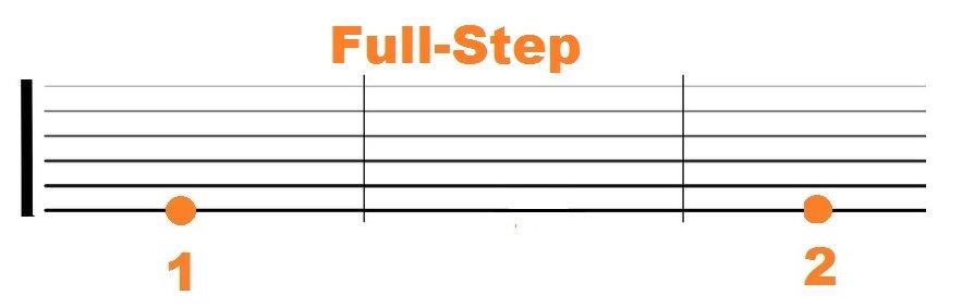 Full-Step