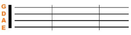 Bass Open Strings