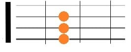 A Major Baritone Ukulele Chord